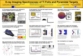 X-ray Imaging Spectroscopy of Ti Foils and Pyramidal Targets