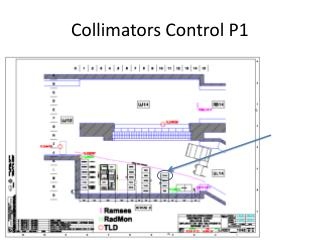 Collimators Control P1