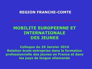 MOBILITE EUROPEENNE ET INTERNATIONALE DES JEUNES  Colloque du 26 Janvier 2010
