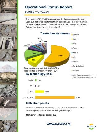 Operational Status Report Europe –  07/2014