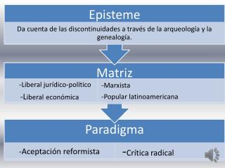 Matrices de pensamiento
