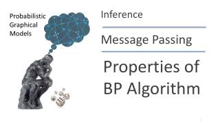 Properties of BP Algorithm