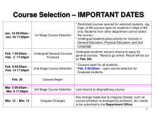 Course Selection – IMPORTANT DATES