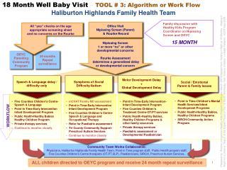 Point in Time-Children ' s Mental Health Services/Infant Development Programs