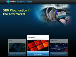 OEM Diagnostics in The Aftermarket