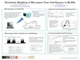 Stochastic Modeling of Microwave Oven Interference in WLANs