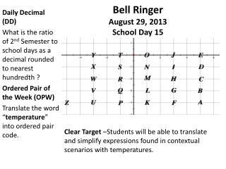 Bell Ringer  August 29, 2013 School Day 15