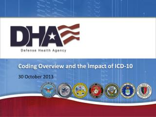Coding Overview and the Impact of ICD-10