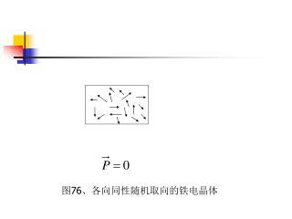 图76、各向同性随机取向的铁电晶体