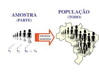 AMOSTRA (PARTE)