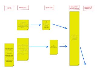 1a) Modtagerbevidst kommunikation