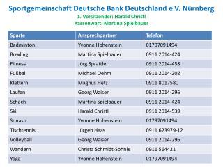 31045_Sportgemeinschaft_Deutsche_Bank_Deutschland_e