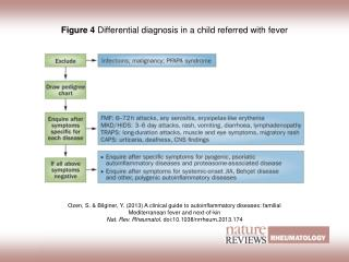 Figure 4  Differential diagnosis in a child referred with fever
