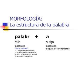 MORFOLOG A:   La estructura de la palabra