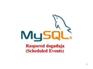 Raspored događaja ( Scheduled Events )