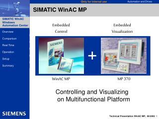 SIMATIC WinAC MP