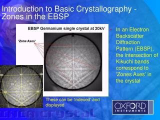Introduction to Basic Crystallography - Zones in the EBSP