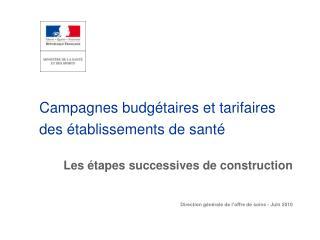 Campagnes budgétaires et tarifaires  des établissements de santé