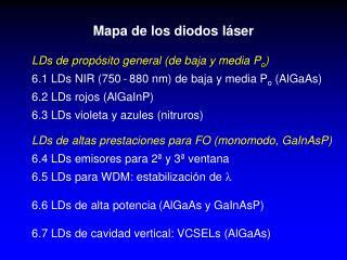 Mapa de los diodos láser