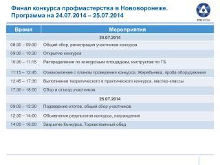 Финал конкурса профмастерства в Нововоронеже. Программа на 24.07.2014 – 25.07.2014