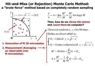 Hit-and-Miss (or Rejection) Monte Carlo Method: