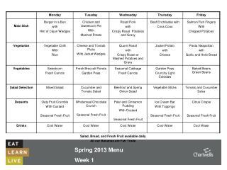 Spring 2013 Menu  Week 1
