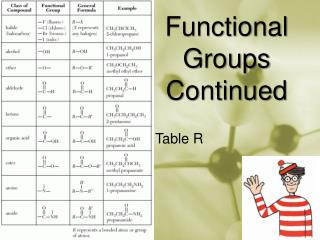 Functional Groups Continued