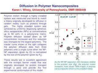 Diffusion in Polymer Nanocomposites Karen I. Winey, University of Pennsylvania, DMR 0908449