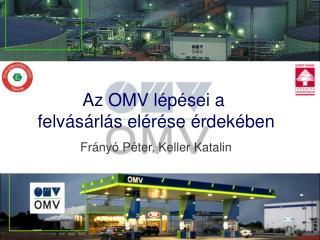 Az OMV lépései a  felvásárlás elérése érdekében