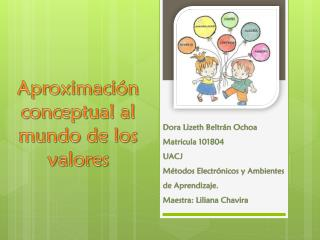 Aproximación conceptual al mundo de los valores