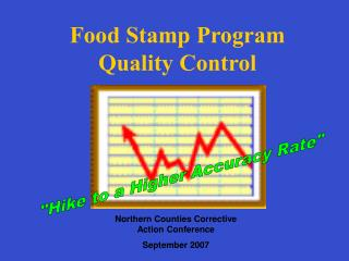 Food Stamp Program Quality Control
