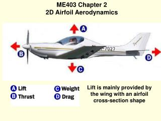 ME403 Chapter 2 2D Airfoil Aerodynamics
