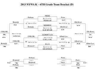 2013 NYWA K – 6TH Grade Team Bracket (D)