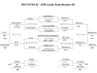 2013 NYWA K – 6TH Grade Team Bracket (B)