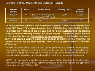 Example: Upfront Payments and Bidding Flexibility