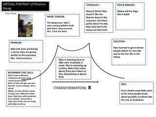 (TRANSFORMATION)   x