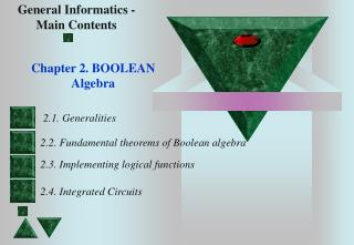 Chapter 2. BOOLEAN Algebra