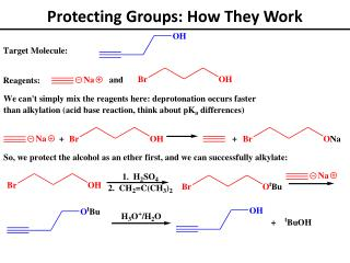Protecting Groups: How They Work