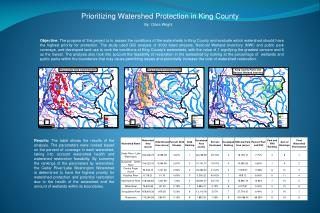 Prioritizing Watershed Protection in King County
