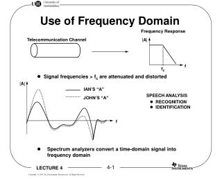 Use of Frequency Domain