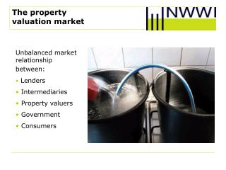 The property  valuation market