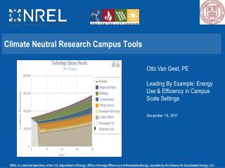 Climate Neutral Research Campus Tools