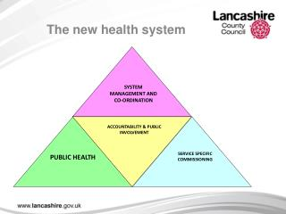 The new health system