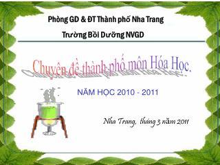 Phòng GD & ĐT Thành phố Nha Trang          Trường Bồi Dưỡng NVGD
