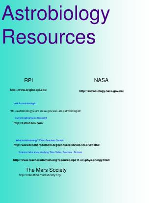 Astrobiology Resources