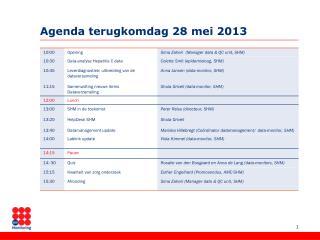 Agenda terugkomdag 28 mei 2013