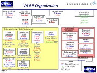 V6 SE Organization