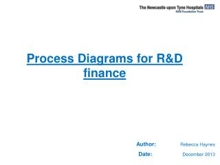 Process Diagrams for R&D finance