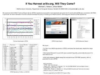 If You Harvest arXiv, Will They Come?  Michael L. Nelson, Johan Bollen
