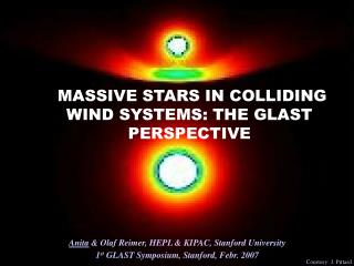 MASSIVE STARS IN COLLIDING WIND SYSTEMS: THE GLAST PERSPECTIVE